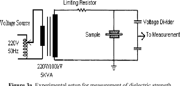 Figure 3a. Experimental setup for measurement of dielectric strength.