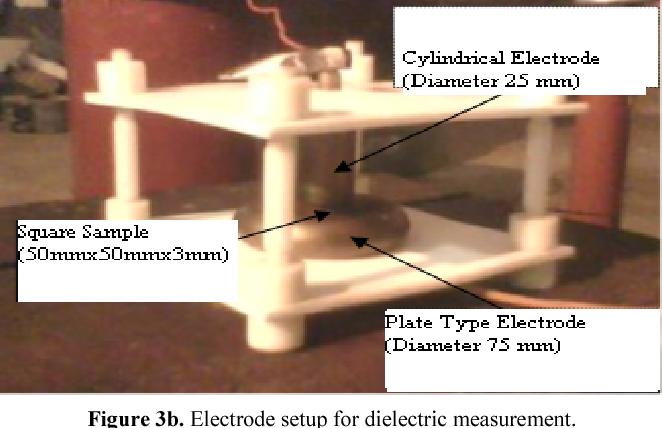 Figure 3b. Electrode setup for dielectric measurement.
