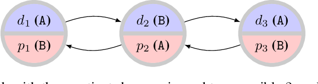 Figure 1 for Adapting a Kidney Exchange Algorithm to Align with Human Values