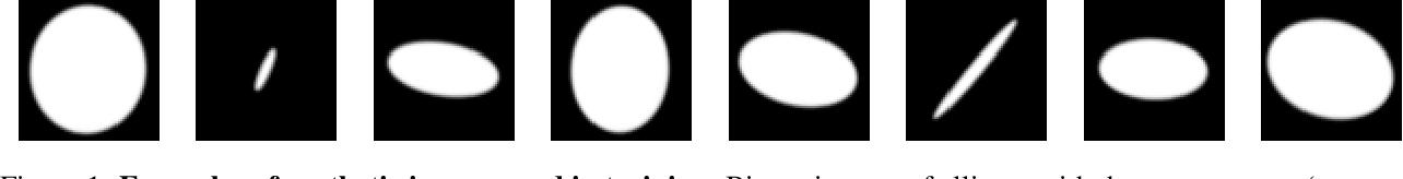 Figure 1 for A PCA-like Autoencoder