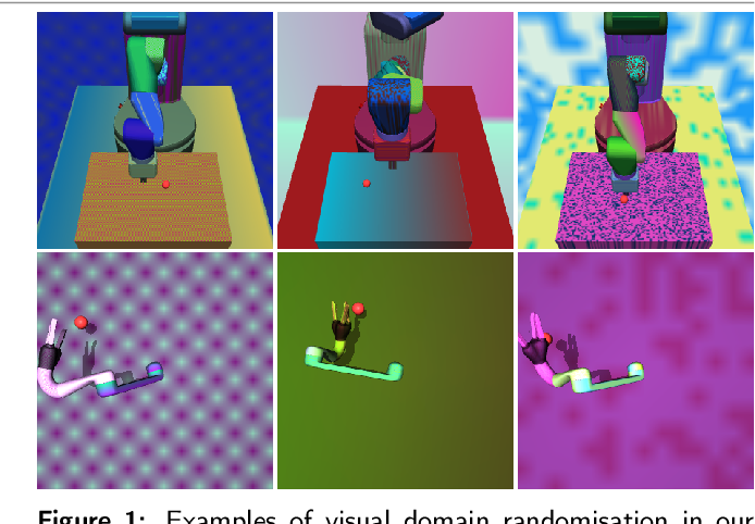 Figure 1 for Analysing Deep Reinforcement Learning Agents Trained with Domain Randomisation