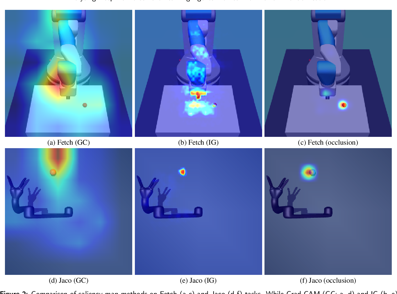 Figure 3 for Analysing Deep Reinforcement Learning Agents Trained with Domain Randomisation