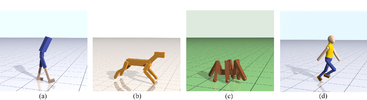 Figure 1 for Learning Symmetric and Low-energy Locomotion