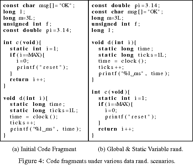 Figure 4 from TASA: Toolchain-Agnostic Static Software