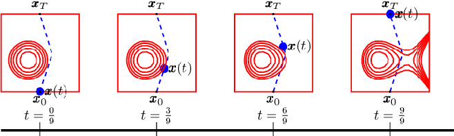 Figure 2 for Piecewise-Linear Motion Planning amidst Static, Moving, or Morphing Obstacles