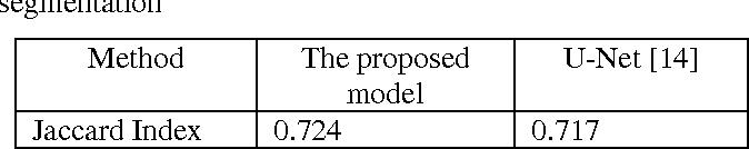 Figure 2 for A Novel Multi-task Deep Learning Model for Skin Lesion Segmentation and Classification
