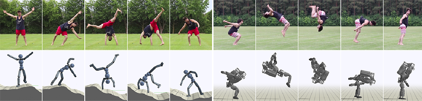 Figure 1 for SFV: Reinforcement Learning of Physical Skills from Videos