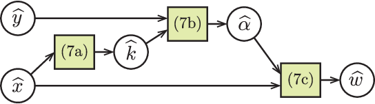Figure 2 for End-to-end representation learning for Correlation Filter based tracking