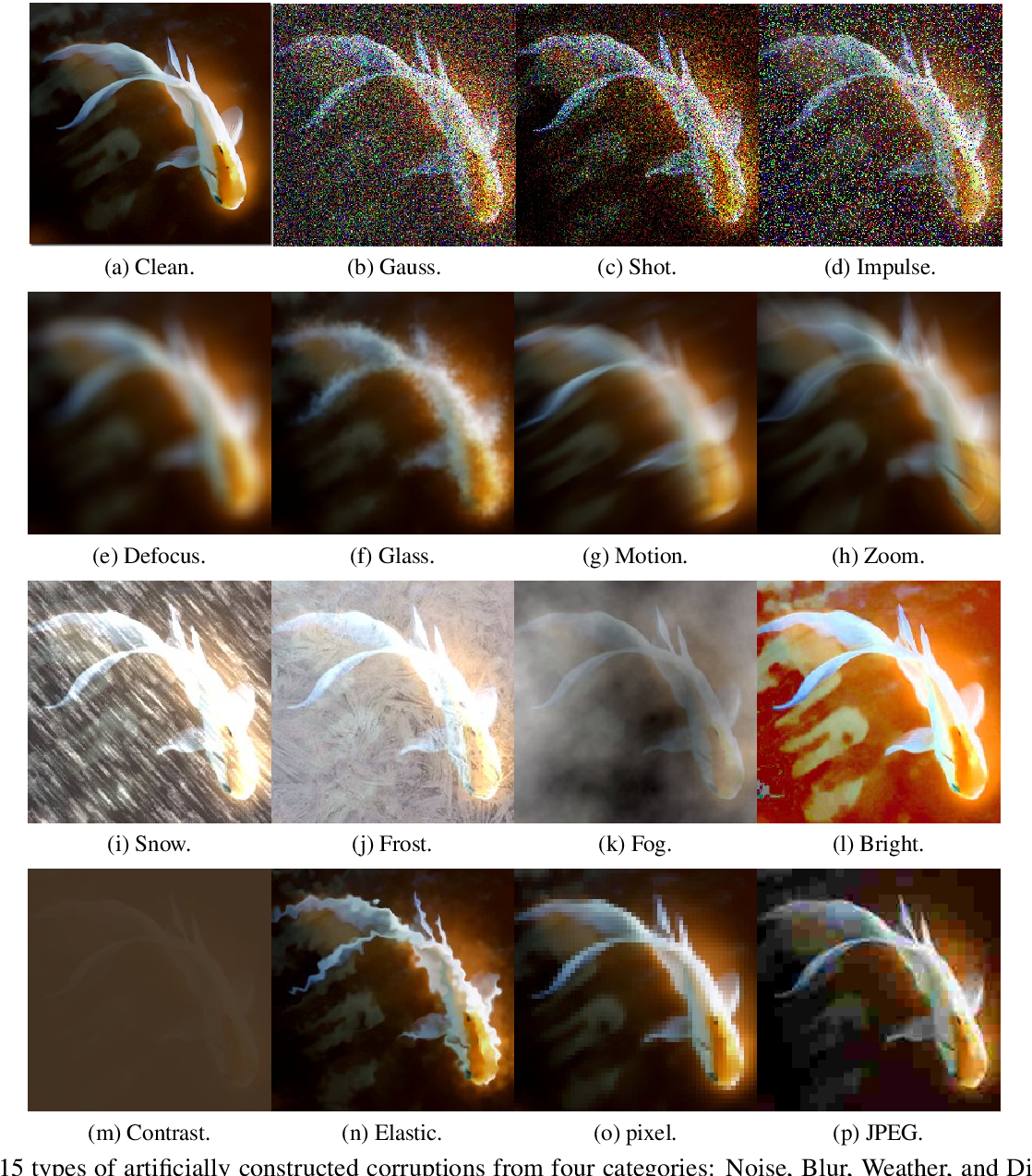 Figure 4 for Improved OOD Generalization via Adversarial Training and Pre-training