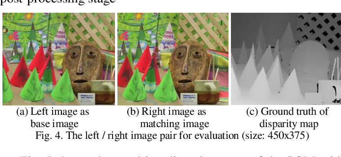 Figure 4 for Fully Parallel Architecture for Semi-global Stereo Matching with Refined Rank Method