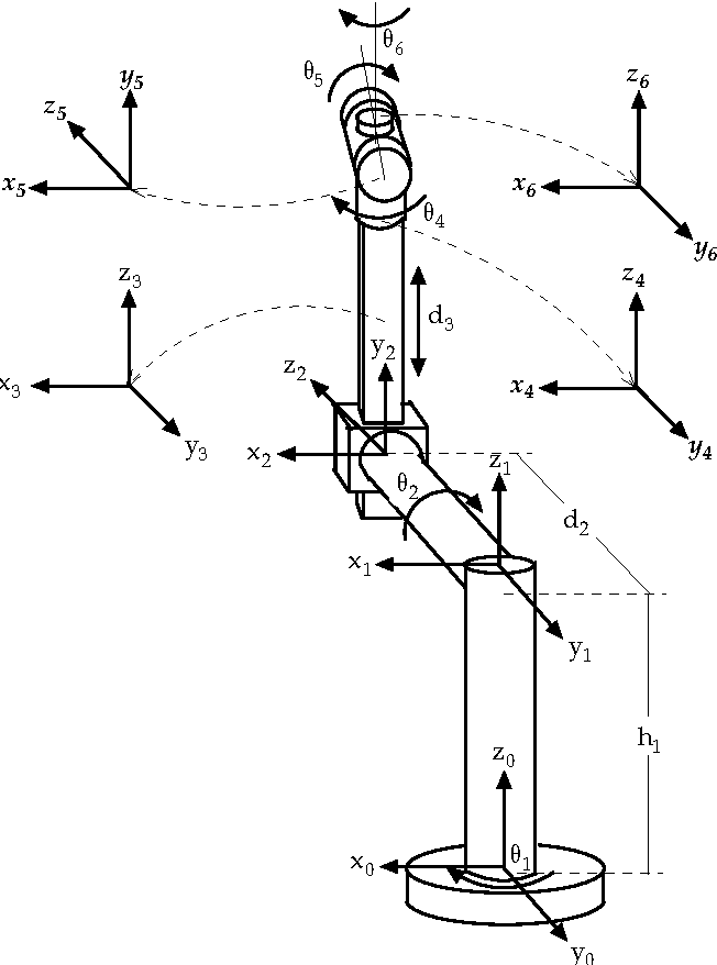 PDF] 4 Robot Kinematics : Forward and Inverse Kinematics