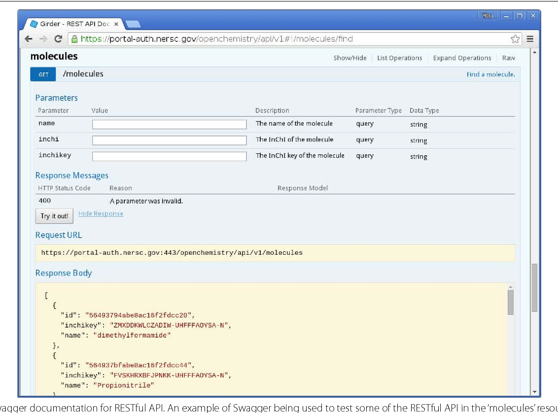 Figure 2 from Open chemistry: RESTful web APIs, JSON, NWChem and the