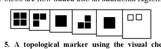 Figure 5. A topological marker using the visual checksum extension.