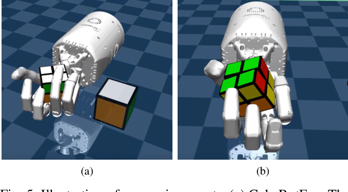 Figure 3 for Learning to Solve a Rubik's Cube with a Dexterous Hand