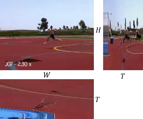 Figure 1 for Collaborative Spatio-temporal Feature Learning for Video Action Recognition