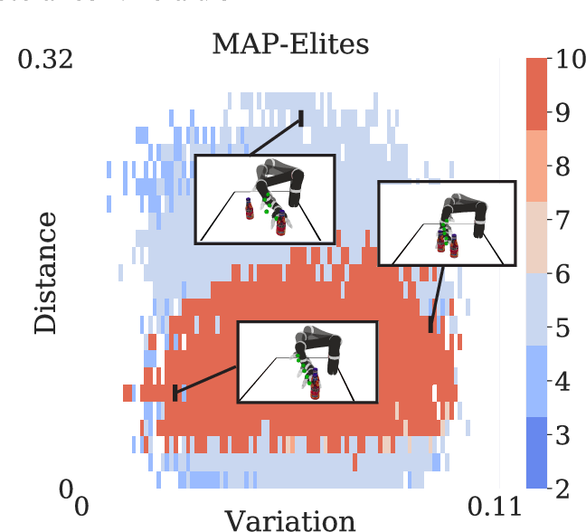 Figure 1 for A Quality Diversity Approach to Automatically Generating Human-Robot Interaction Scenarios in Shared Autonomy
