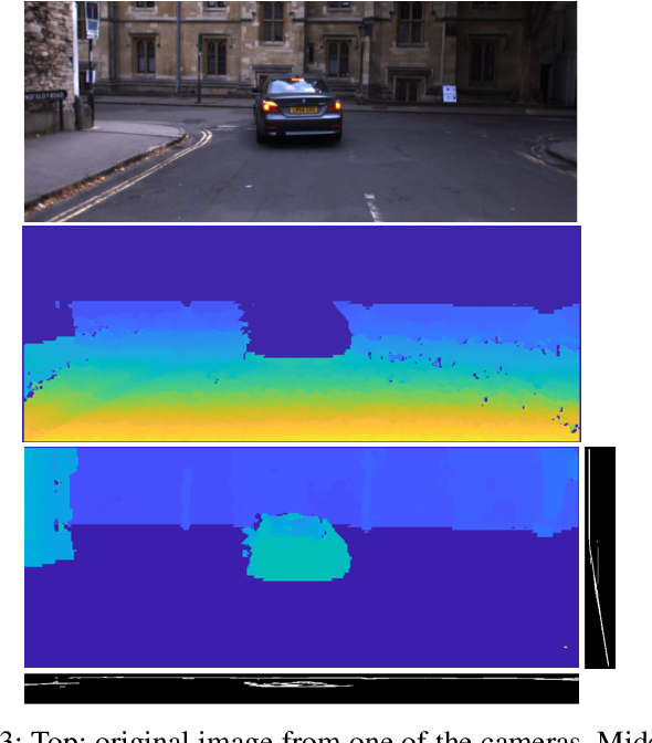 Figure 3 for Fusing Laser Scanner and Stereo Camera in Evidential Grid Maps