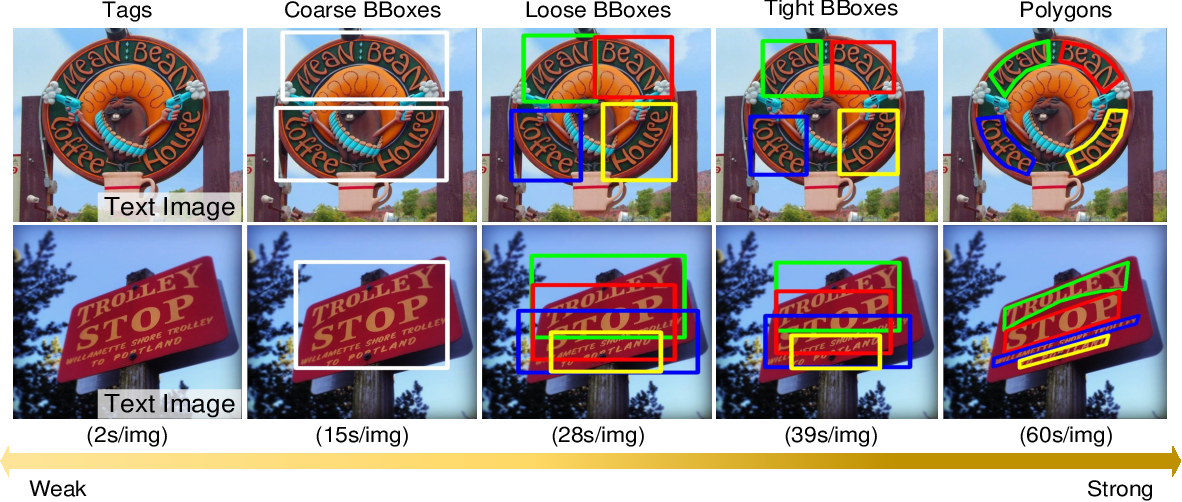 Figure 3 for Weakly-Supervised Arbitrary-Shaped Text Detection with Expectation-Maximization Algorithm