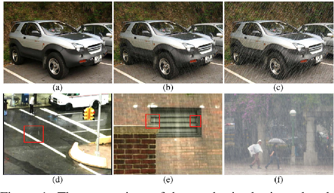 Figure 1 for Semi-supervised CNN for Single Image Rain Removal