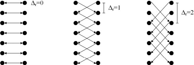 Figure 3 for Square-Cut: A Segmentation Algorithm on the Basis of a Rectangle Shape