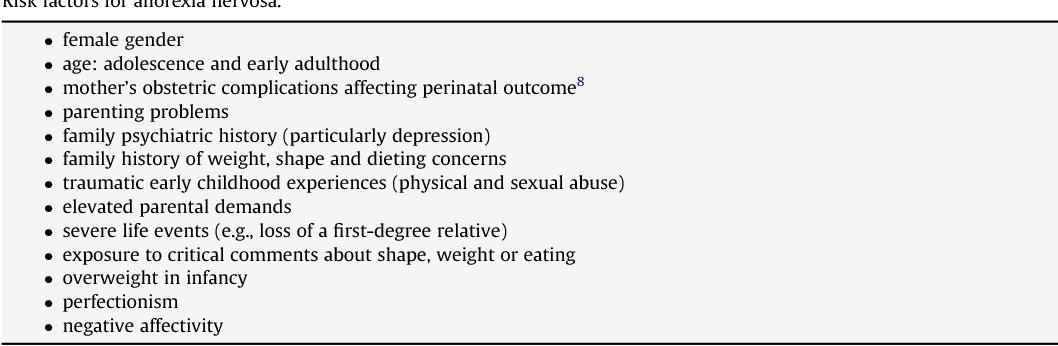 Define anorectic