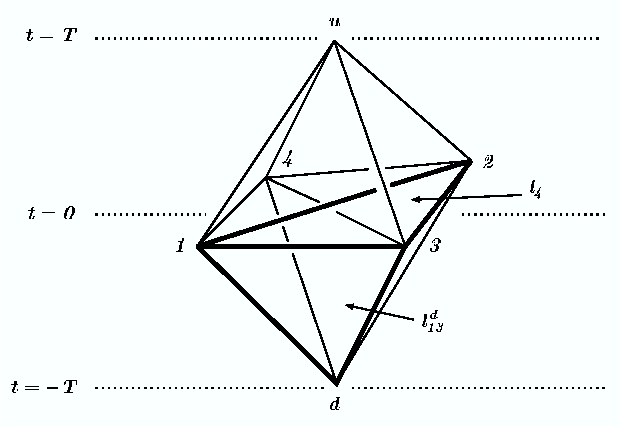 Figure 3: The spacetime triangulation.