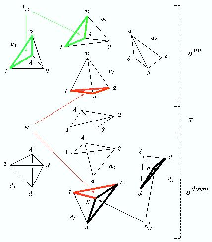 Figure 4: Decomposition