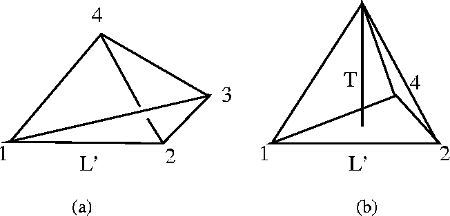 Figure 6: Central tetrahedron (a). Lateral tetrahedron (b).