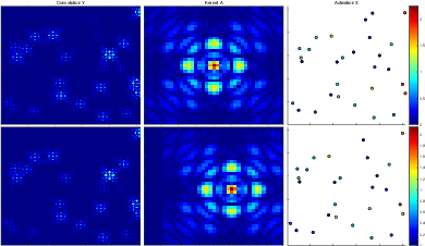 Figure 1 for Structured Local Optima in Sparse Blind Deconvolution