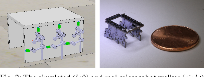 Figure 2 for Data-efficient Learning of Morphology and Controller for a Microrobot