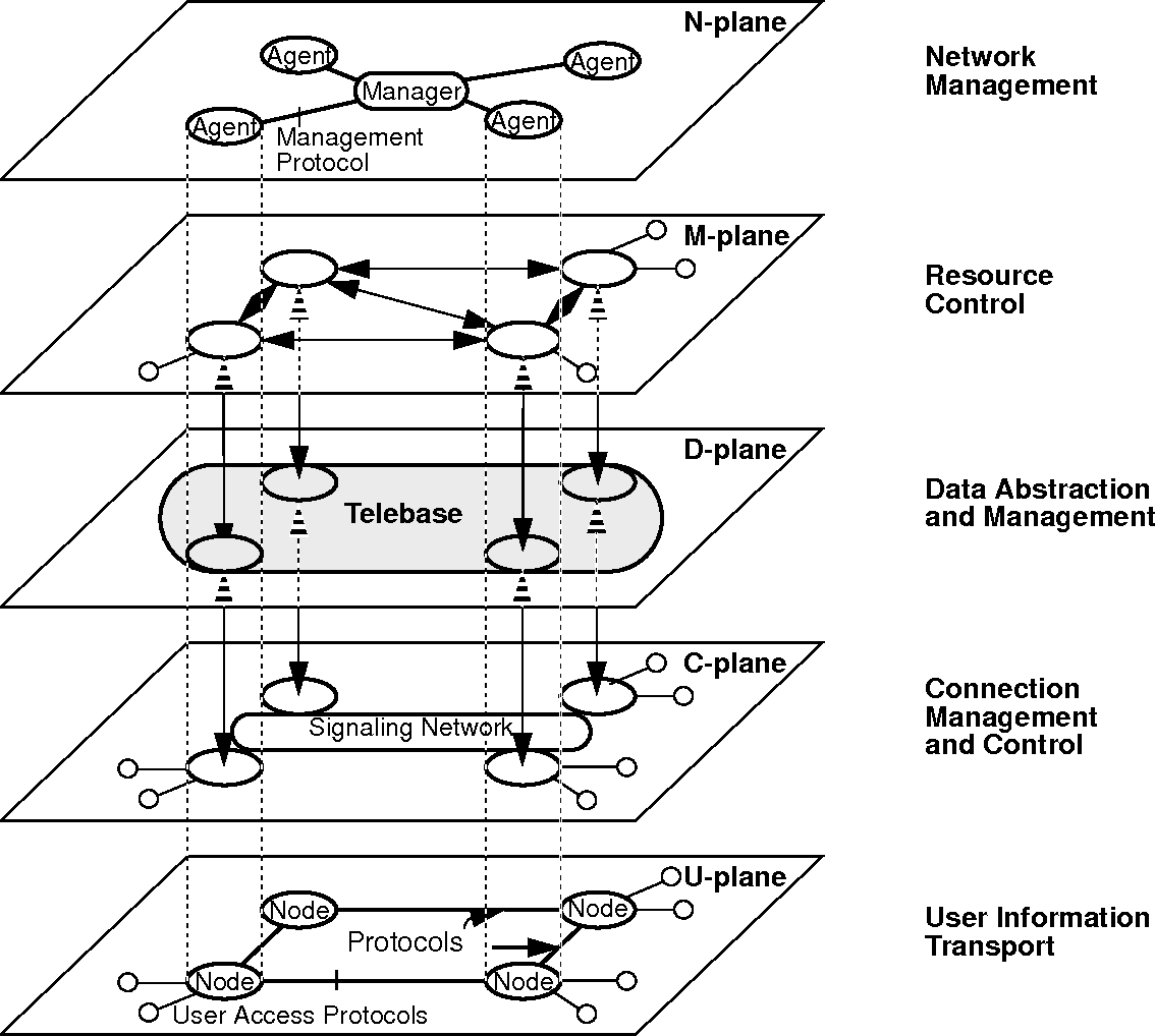 PDF] Challenges in Multimedia Networking - Semantic Scholar