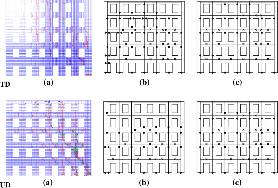 Figure 28 from Diagonal cracking shear strength of