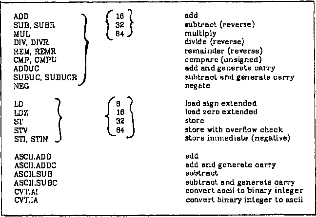 Arithmetic on the ELXSI System 6400 - Semantic Scholar