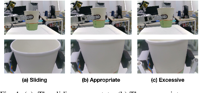 Figure 1 for Grasp State Assessment of Deformable Objects Using Visual-Tactile Fusion Perception