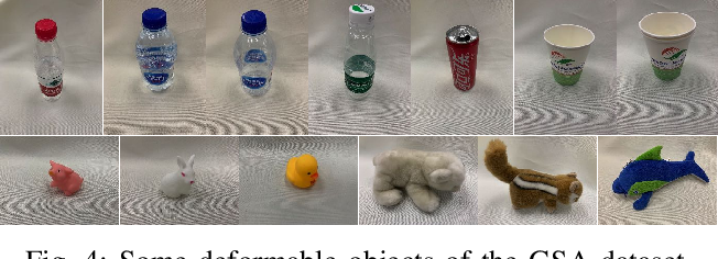 Figure 4 for Grasp State Assessment of Deformable Objects Using Visual-Tactile Fusion Perception