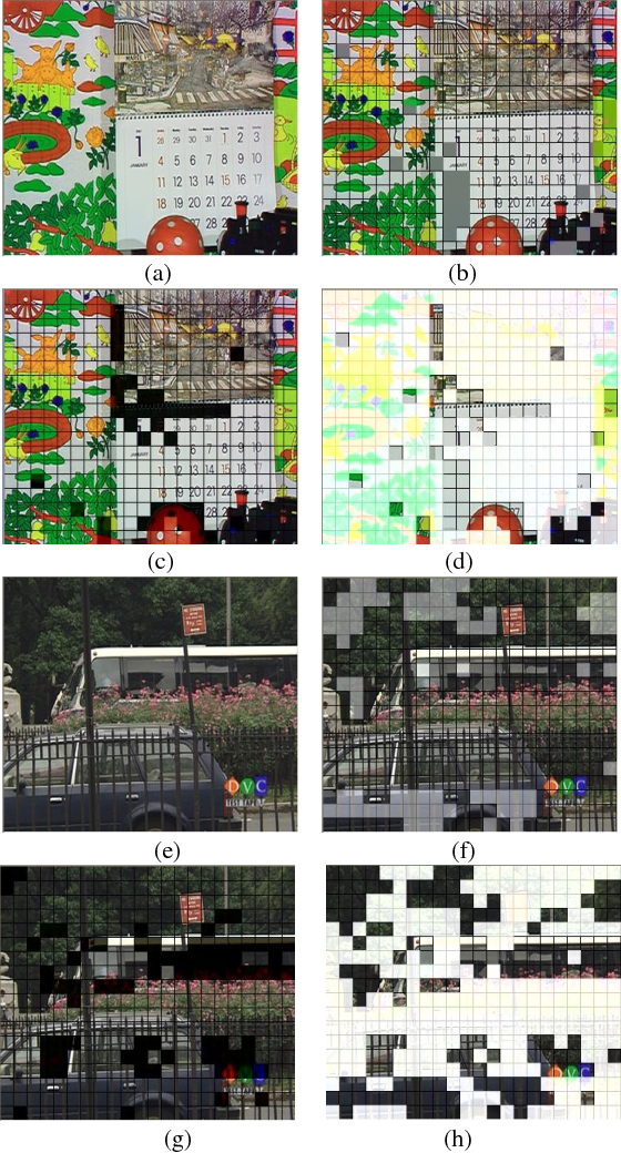 Figure 1 for Macroblock Classification Method for Video Applications Involving Motions