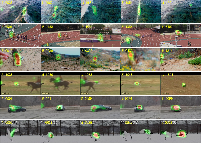 Figure 4 for Dynamic Attention guided Multi-Trajectory Analysis for Single Object Tracking