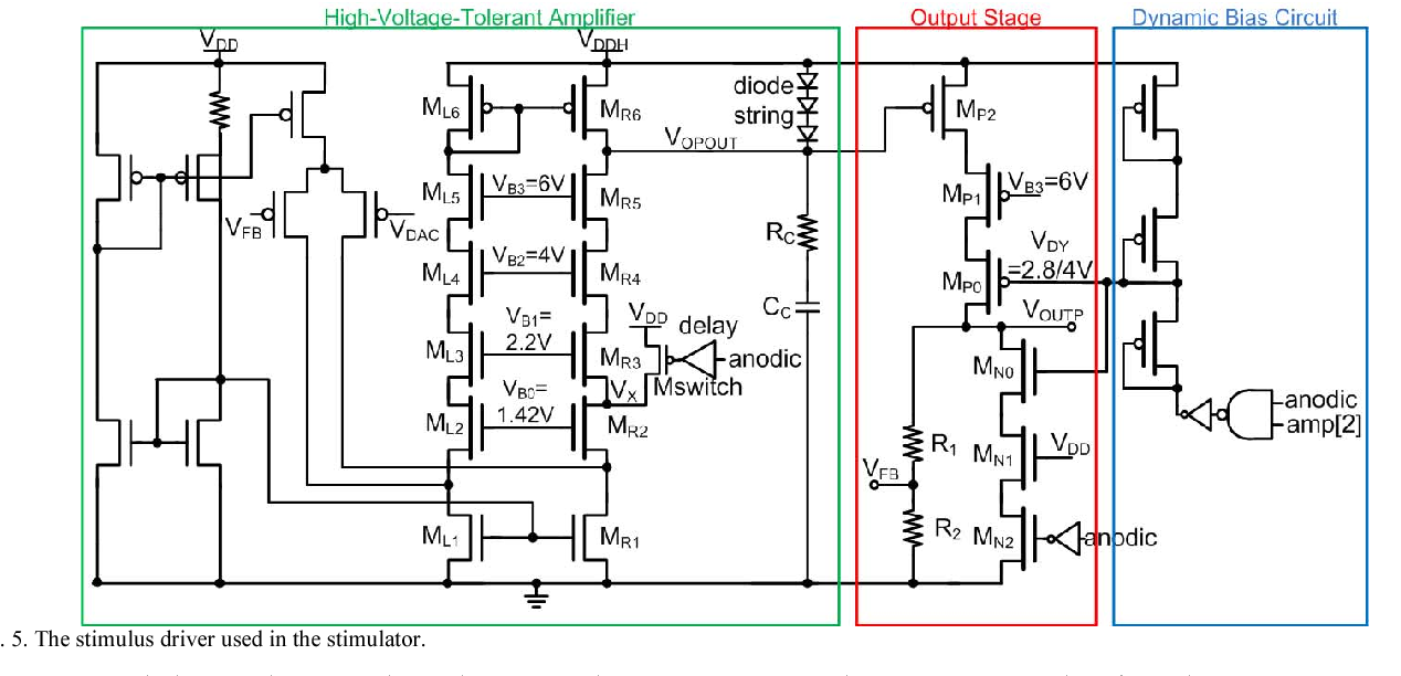 a high voltage neural stimulator combined with These voltages are potentially damaging, especially if the stimulator's high voltage outputs are connected across the subject's heart--meaning that the the harmonized, international regulatory standard relating to the safety of nerve and muscle stimulators is iec 601-2-10 certain stimulation equipment is.