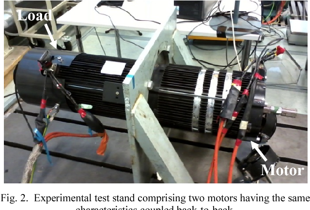 Fig. 2. Experimental test stand comprising two motors having the same characteristics coupled back-to-back.
