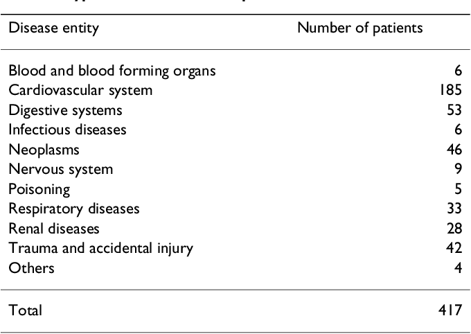 Profit and loss analysis for an intensive care unit (ICU) in Japan ...