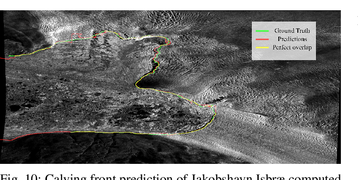 Figure 2 for On Mathews Correlation Coefficient and Improved Distance Map Loss for Automatic Glacier Calving Front Segmentation in SAR Imagery