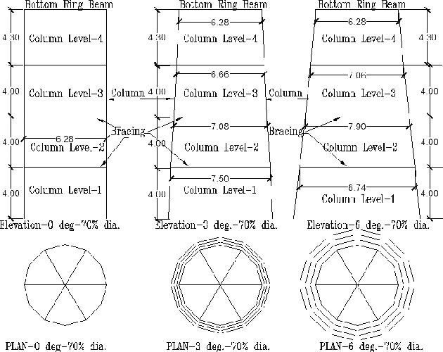 PDF] Optimum Diameter of Tapered Elevated RC Water Tank Staging
