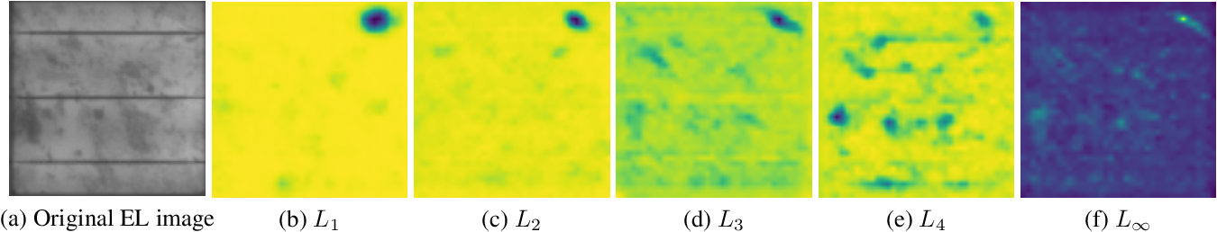 Figure 4 for Weakly Supervised Segmentation of Cracks on Solar Cells using Normalized Lp Norm