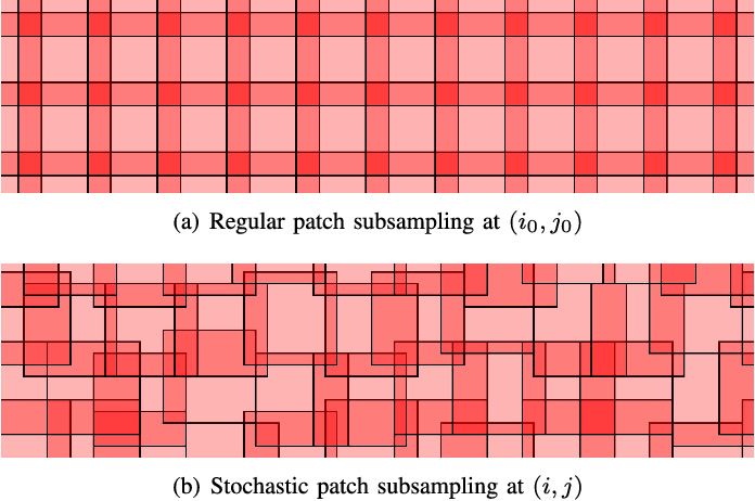 Figure 3 for Accelerating GMM-based patch priors for image restoration: Three ingredients for a 100$\times$ speed-up
