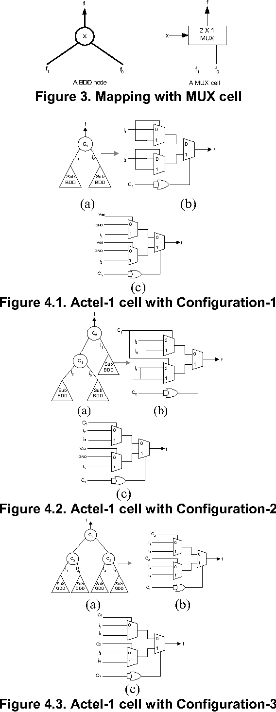 Energy Aware Logic Synthesis And Technology Mapping For Mux Based Circuit Diagram Of 4 1 Multiplexer Fpgas Semantic Scholar