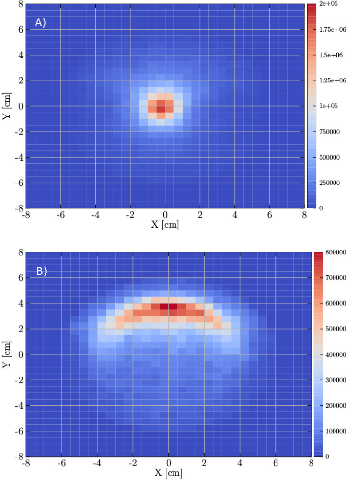 Figure 1 for Efficient Antihydrogen Detection in Antimatter Physics by Deep Learning