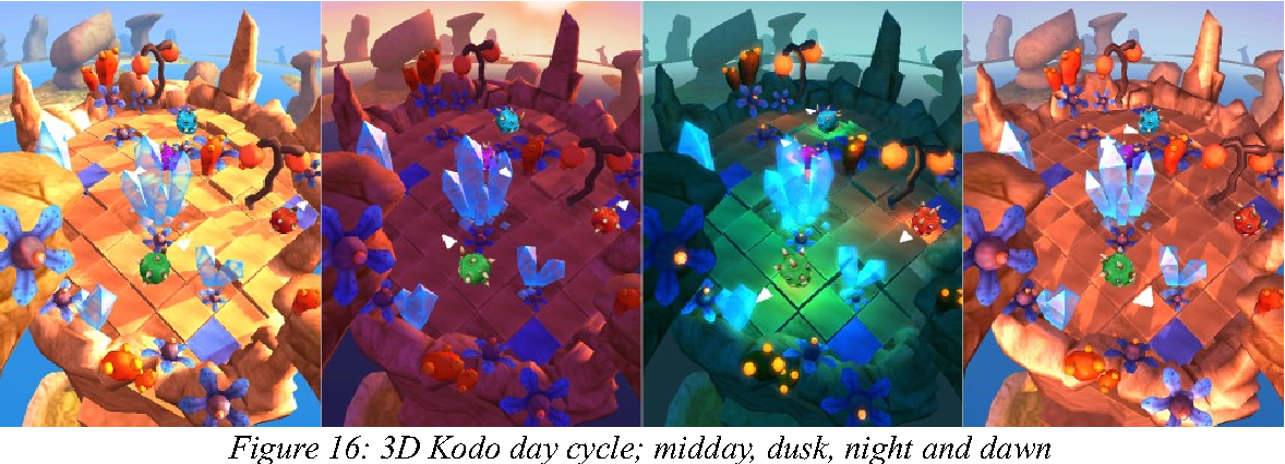 Figure 16 from Mobile Phone 3D Games with OpenGL ES 2 0 - Semantic