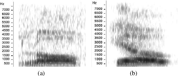 Figure 1 for Detection of Consonant Errors in Disordered Speech Based on Consonant-vowel Segment Embedding