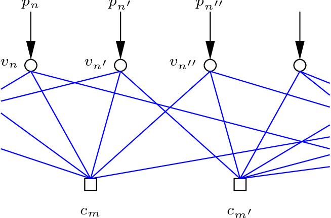 PDF] Early-Decision Decoding of LDPC Codes - Semantic Scholar