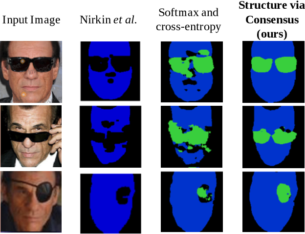 Figure 1 for Learning Structure via Consensus for Face Segmentation and Parsing